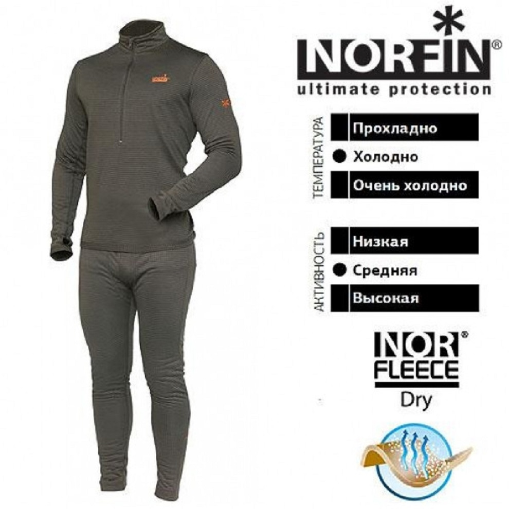 Norfin Nord Air