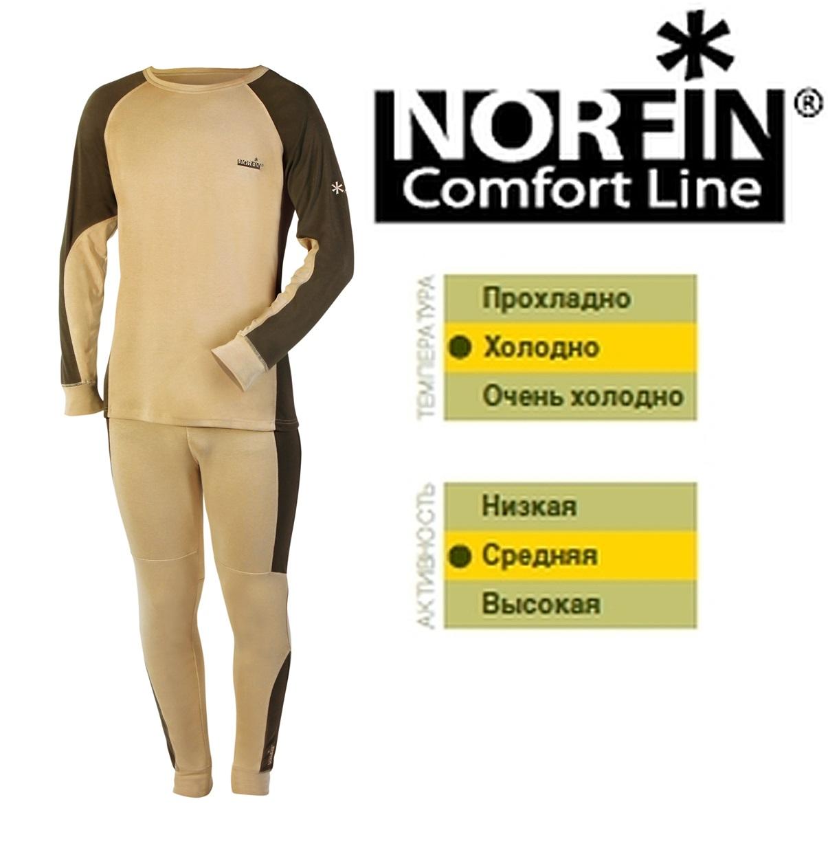 Norfin Comfort Line
