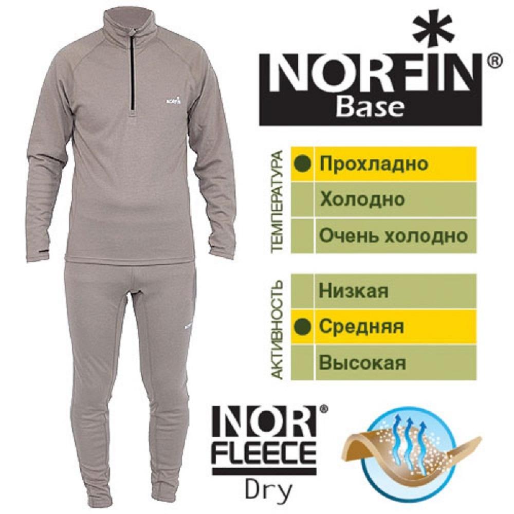 Norfin Base